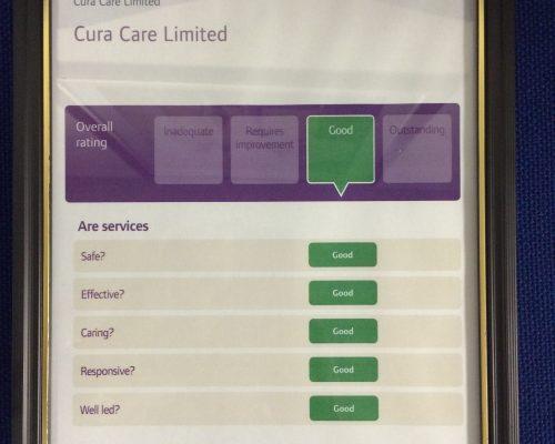 CuraCare CQC inspection